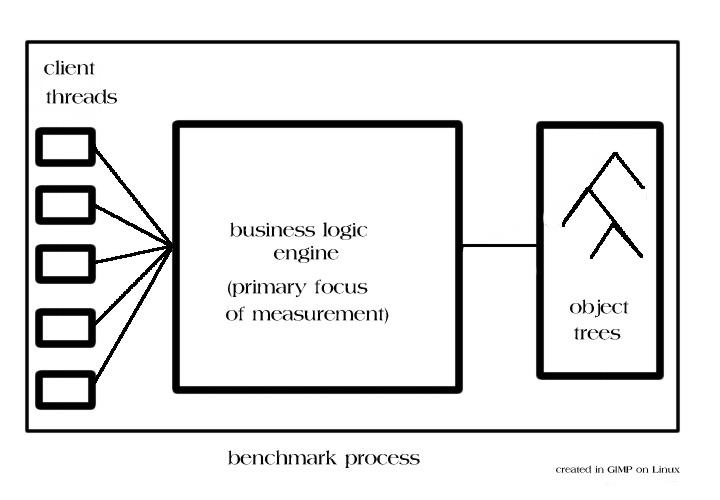 Journal of Pervasive 64 bit Computing: 11/01/2011 - 12/01/2011